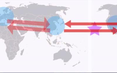 Global Shift after COVID-19 (coronavirus)